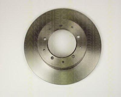 Тормозной диск TRISCAN купить