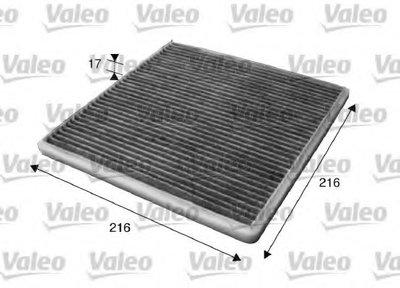 715619 VALEO Фильтр, воздух во внутренном пространстве