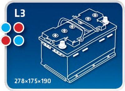 Стартерная аккумуляторная батарея EcoDry AGM IPSA купить