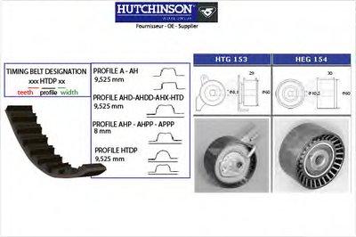 #KH190-HUTCHINSON