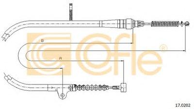 COFLE 170202 -1