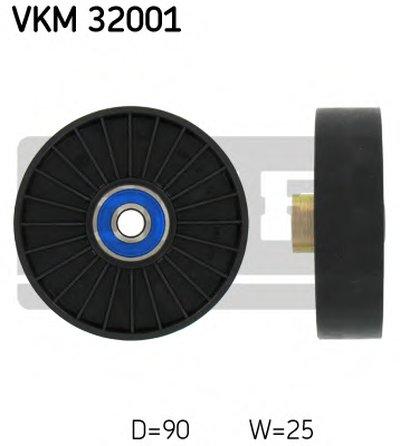 #VKM32001-SKF