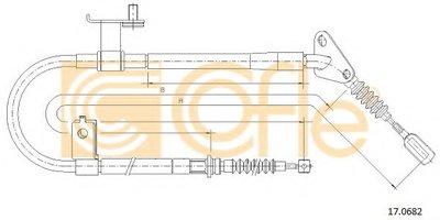 COFLE 170682 -1