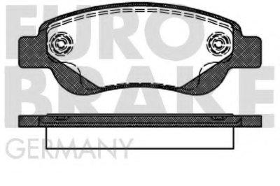 Комплект тормозных колодок, дисковый тормоз EUROBRAKE купить