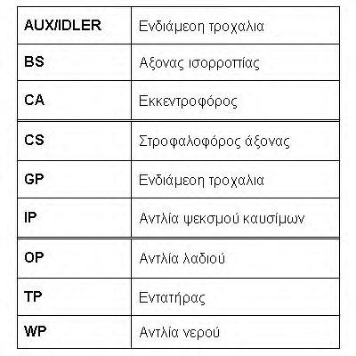 Ремень ГРМ CONTITECH CT968-5