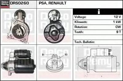 Стартер Remanufactured REMY (Light Duty) DELCO REMY купить