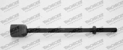 MONROE L80202